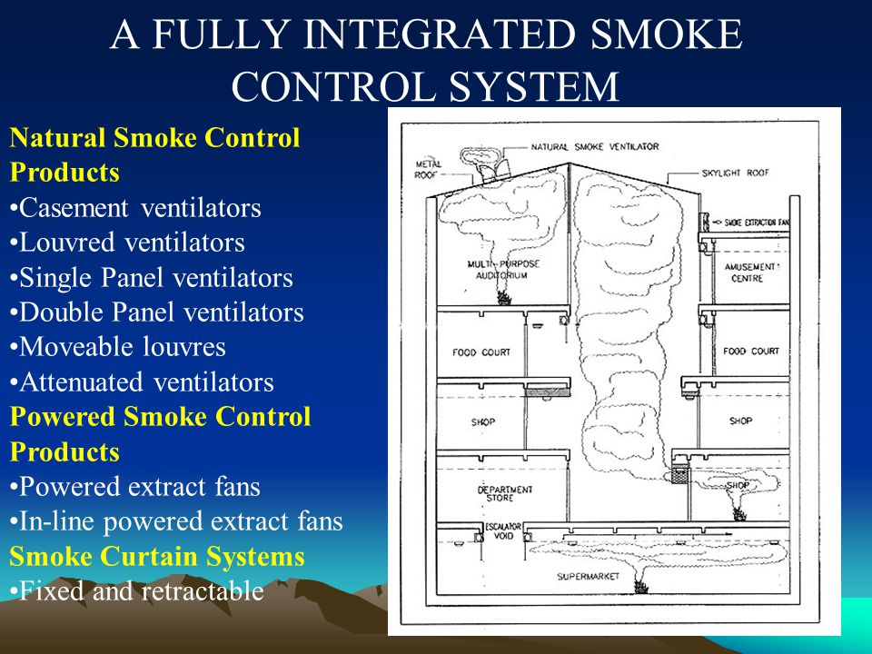 A FULLY INTEGRATED SMOKE CONTROL SYSTEM Natural Smoke Control Products Casement ventilators Louvred ventilators Single Panel ventilators Double Panel