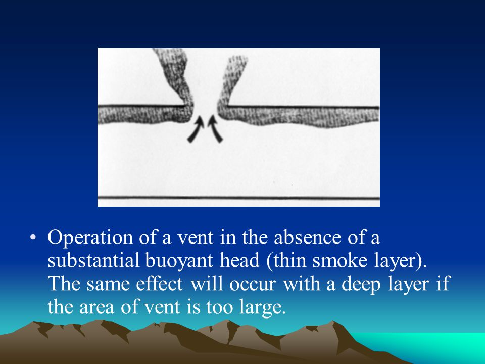 Operation of a vent in the absence of a substantial buoyant head (thin smoke layer). The same effect will occur with a deep layer if the area of vent