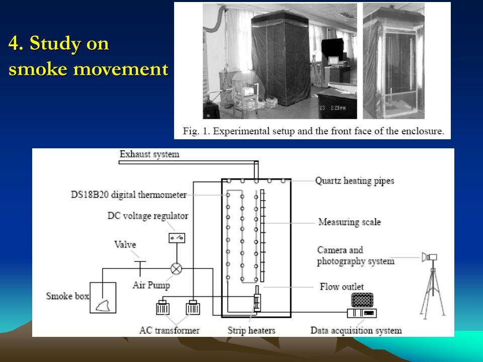 4. Study on smoke movement