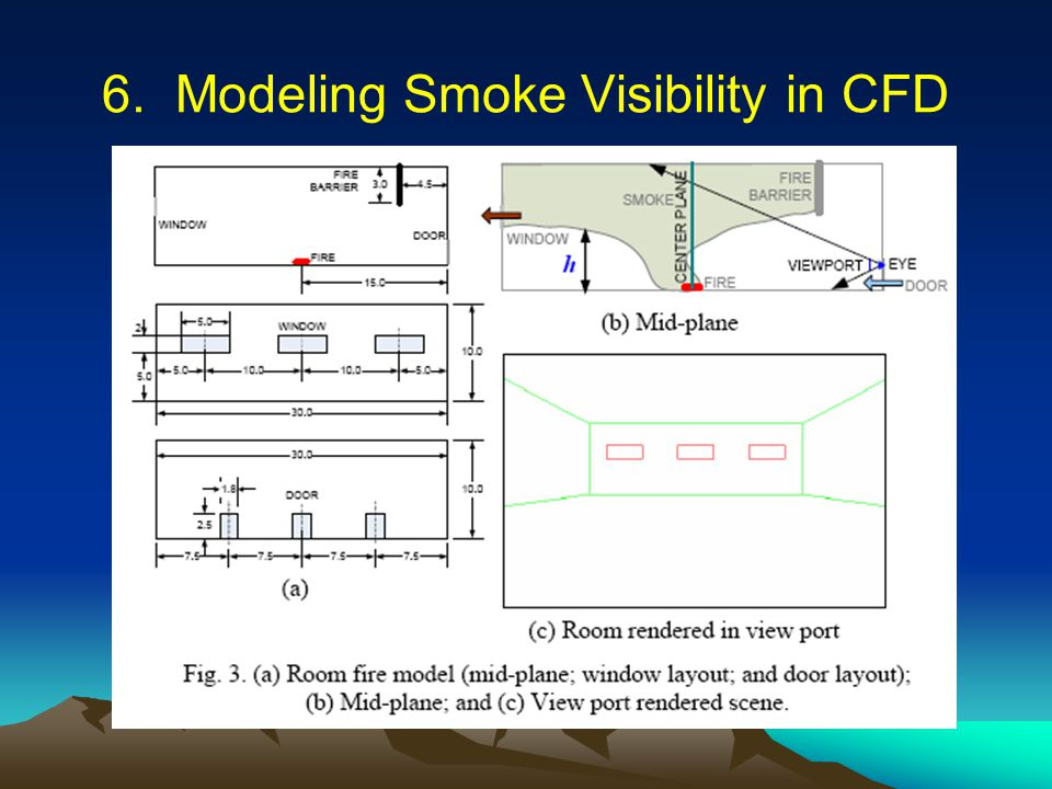 6. Modeling Smoke Visibility in CFD