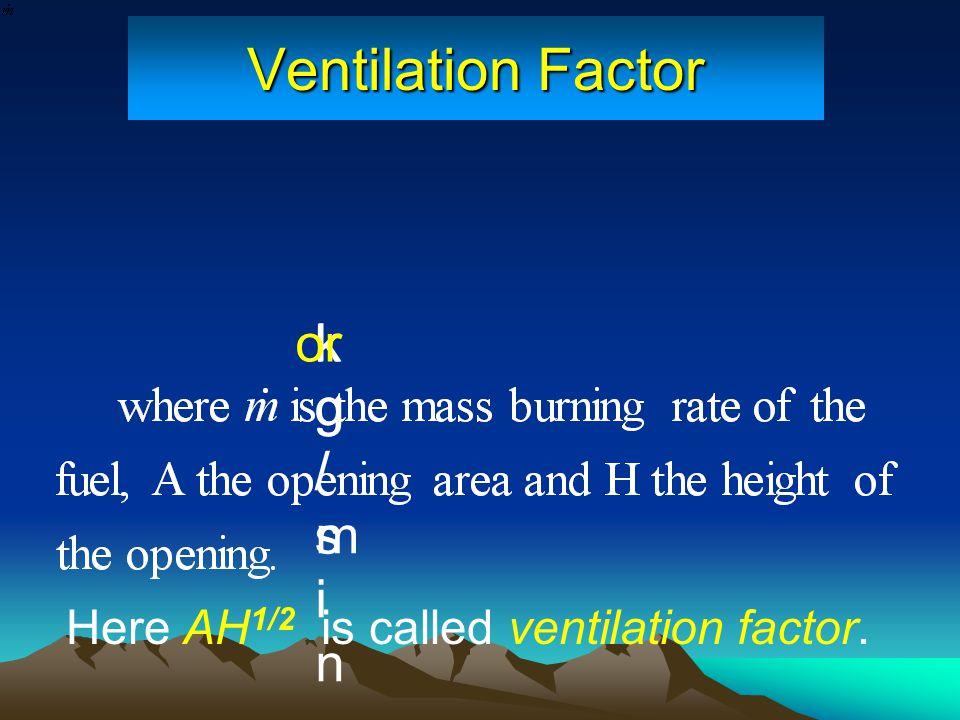 Ventilation Factor kg/minkg/min kg/skg/s or Here AH 1/2 is called ventilation factor.