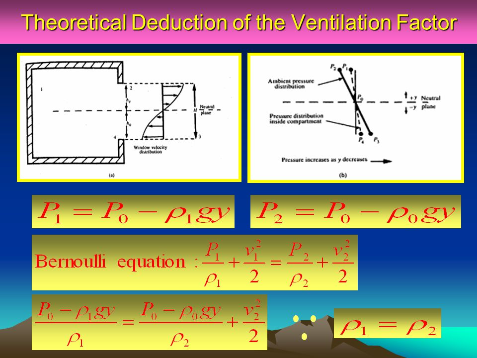 Theoretical Deduction of the Ventilation Factor