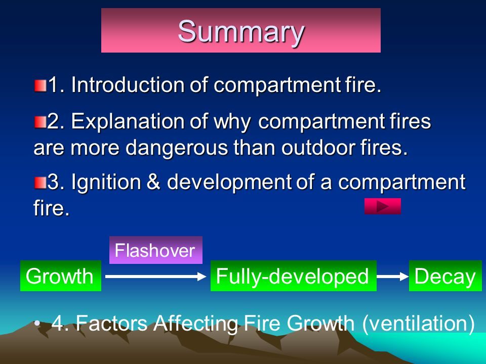 Summary 4. Factors Affecting Fire Growth (ventilation) 1. Introduction of compartment fire. 2. Explanation of why compartment fires are more dangerous