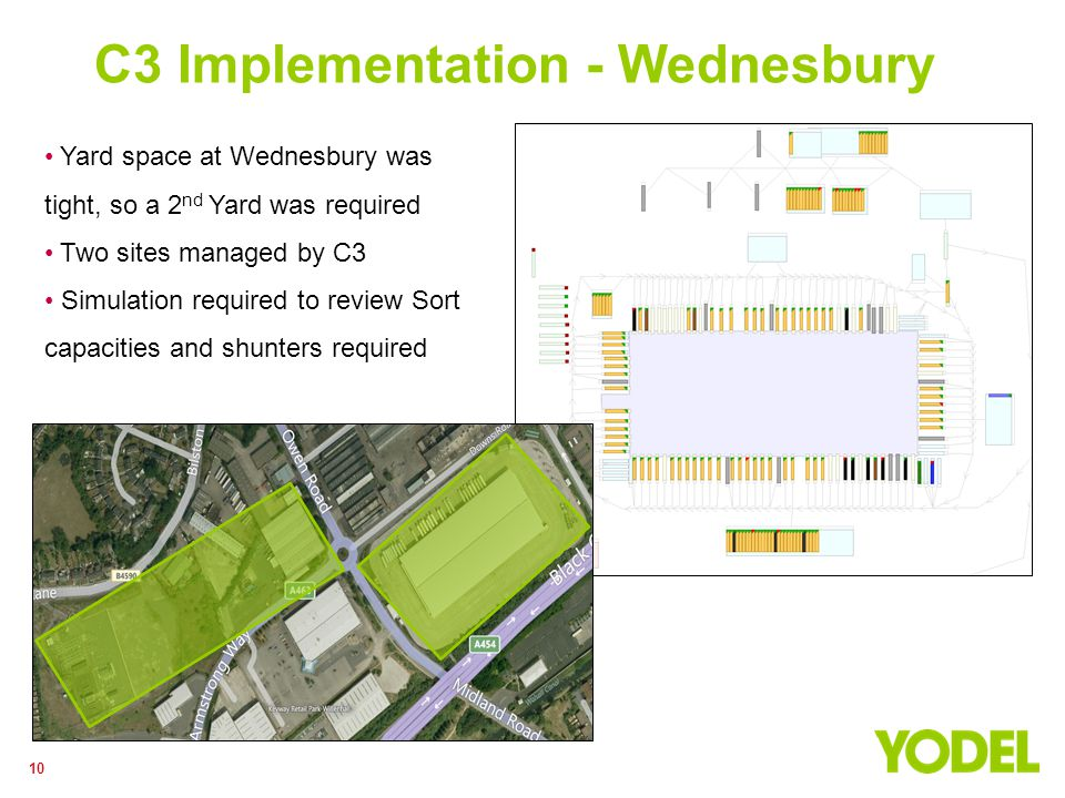 10 C3 Implementation - Wednesbury Yard space at Wednesbury was tight, so a 2 nd Yard was required Two sites managed by C3 Simulation required to revie