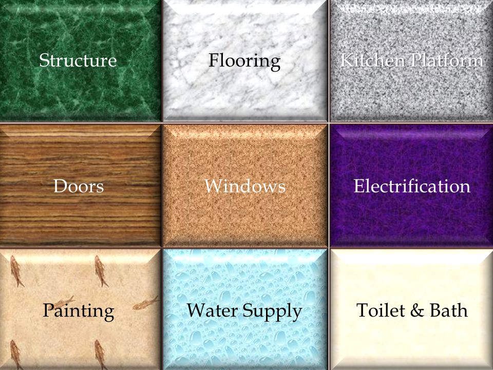 Best of the materials utilized at every step: Structure Flooring Kitchen Platform Doors Windows Electrification Painting Water Supply Toilet & Bath Ma