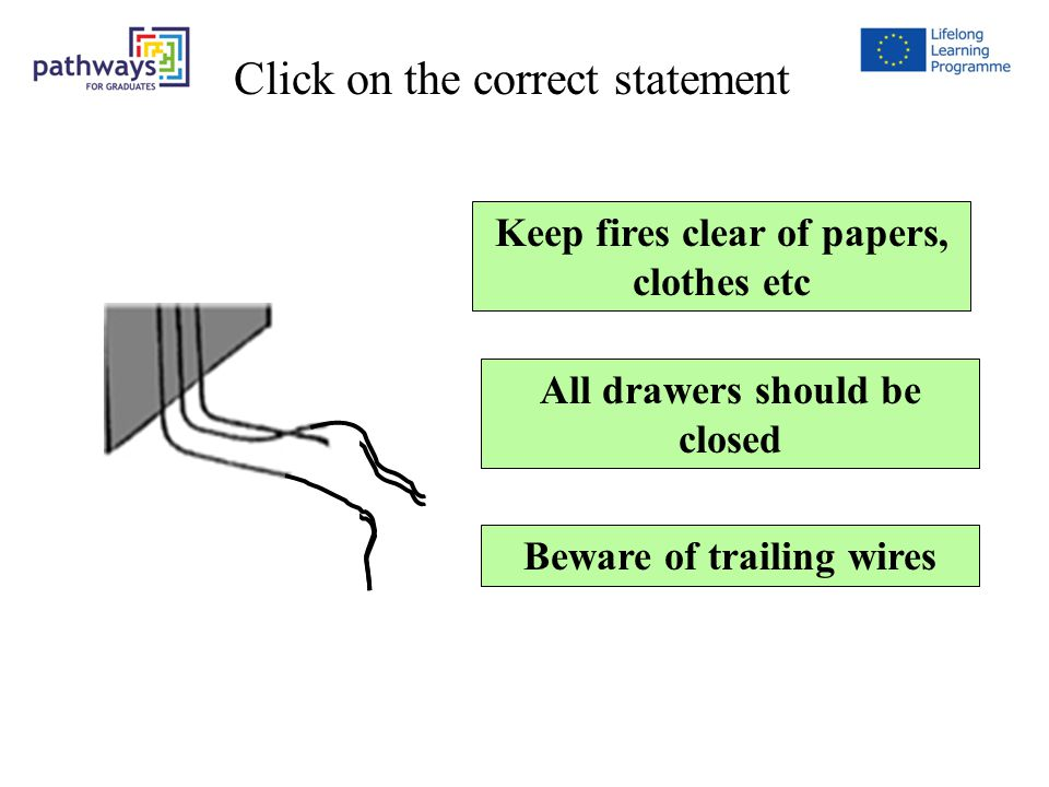 Question 11 Keep fires clear of papers, clothes etc All drawers should be closed Beware of trailing wires Click on the correct statement