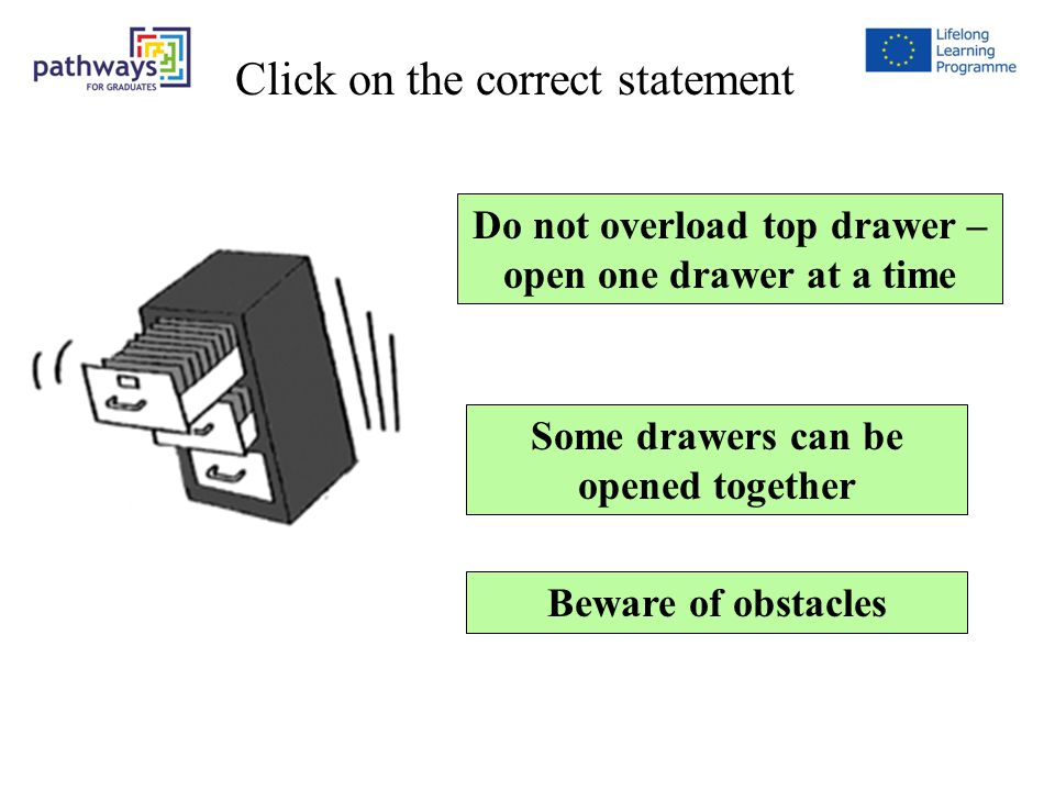 Do not overload top drawer – open one drawer at a time Some drawers can be opened together Beware of obstacles Question 2 Click on the correct statement