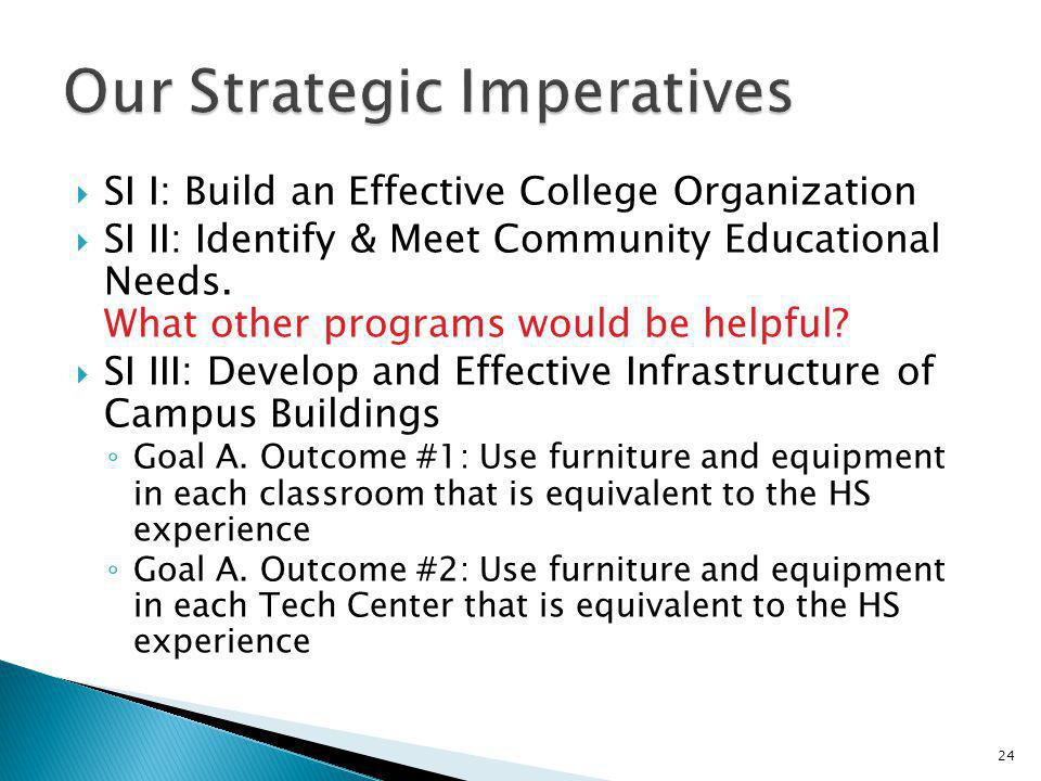 SI I: Build an Effective College Organization SI II: Identify & Meet Community Educational Needs. What other programs would be helpful? SI III: Develo