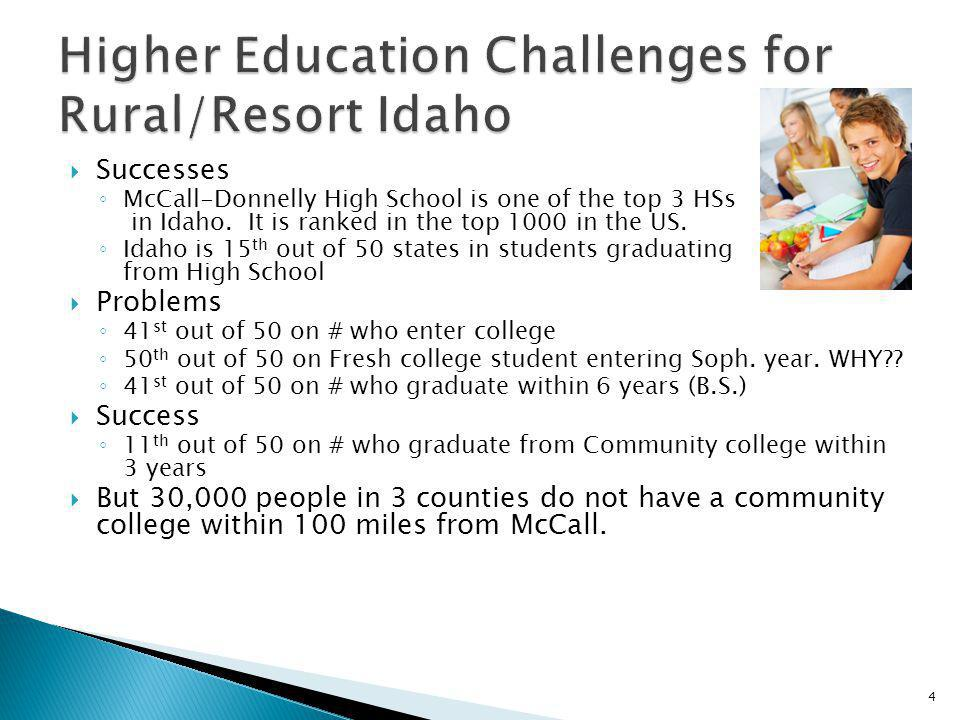 Successes McCall-Donnelly High School is one of the top 3 HSs in Idaho. It is ranked in the top 1000 in the US. Idaho is 15 th out of 50 states in stu