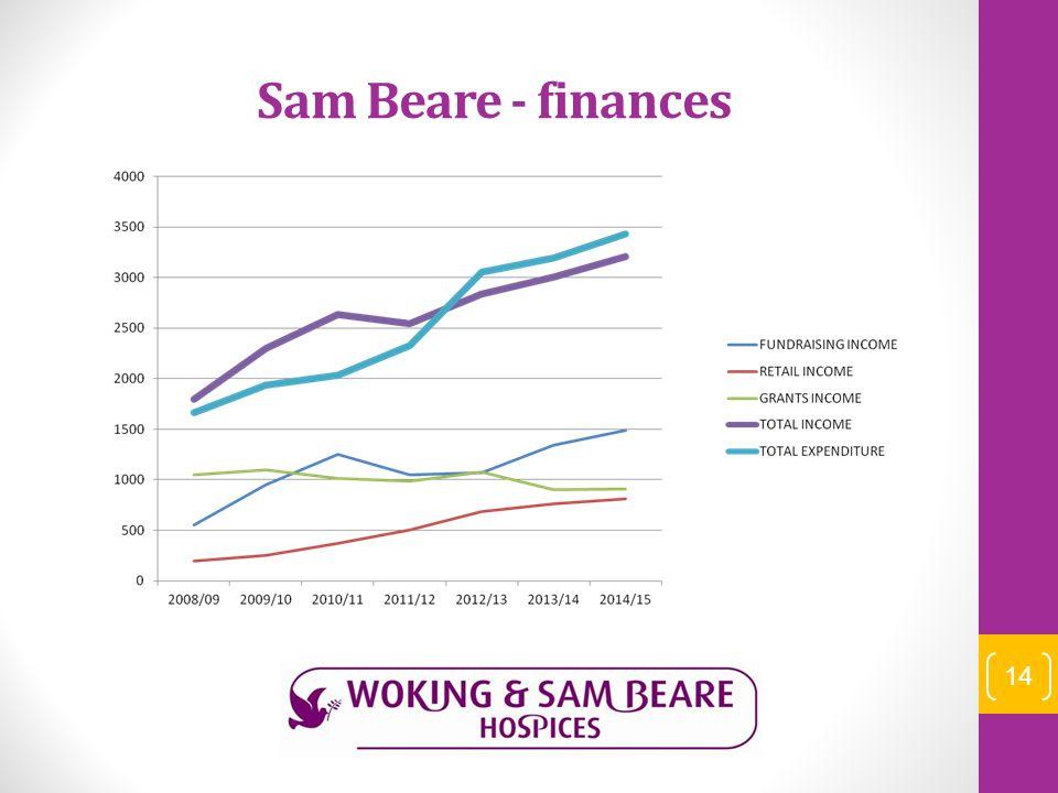 Sam Beare - finances 14