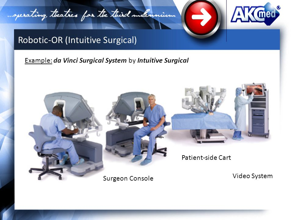 Robotic-OR (Intuitive Surgical) Example: da Vinci Surgical System by Intuitive Surgical Surgeon Console Patient-side Cart Video System