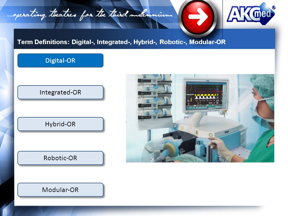 Term Definitions: Digital-, Integrated-, Hybrid-, Robotic-, Modular-OR Digital-OR Integrated-OR Hybrid-OR Robotic-OR Modular-OR