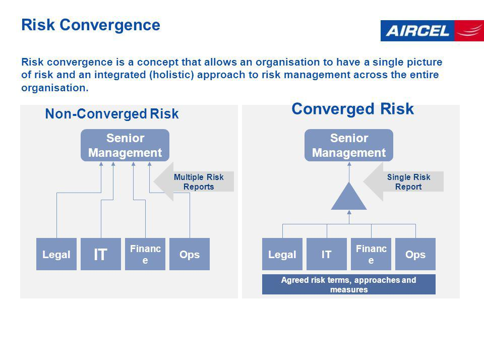 Risk Convergence Risk convergence is a concept that allows an organisation to have a single picture of risk and an integrated (holistic) approach to risk management across the entire organisation.