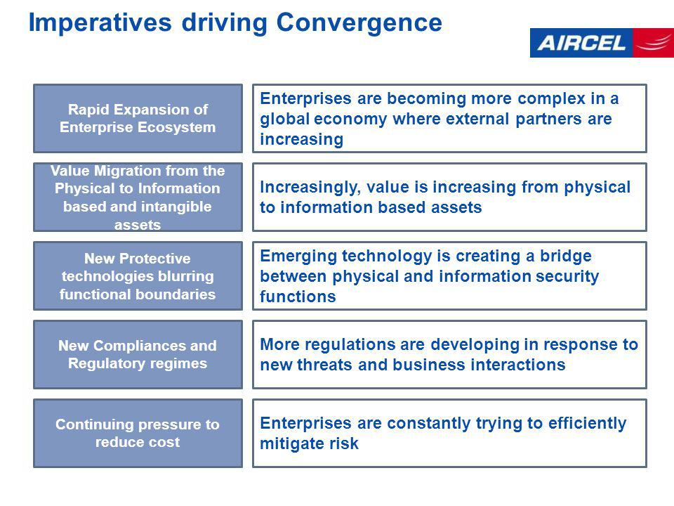 Imperatives driving Convergence Rapid Expansion of Enterprise Ecosystem Value Migration from the Physical to Information based and intangible assets New Protective technologies blurring functional boundaries New Compliances and Regulatory regimes Continuing pressure to reduce cost Enterprises are becoming more complex in a global economy where external partners are increasing Increasingly, value is increasing from physical to information based assets Emerging technology is creating a bridge between physical and information security functions More regulations are developing in response to new threats and business interactions Enterprises are constantly trying to efficiently mitigate risk