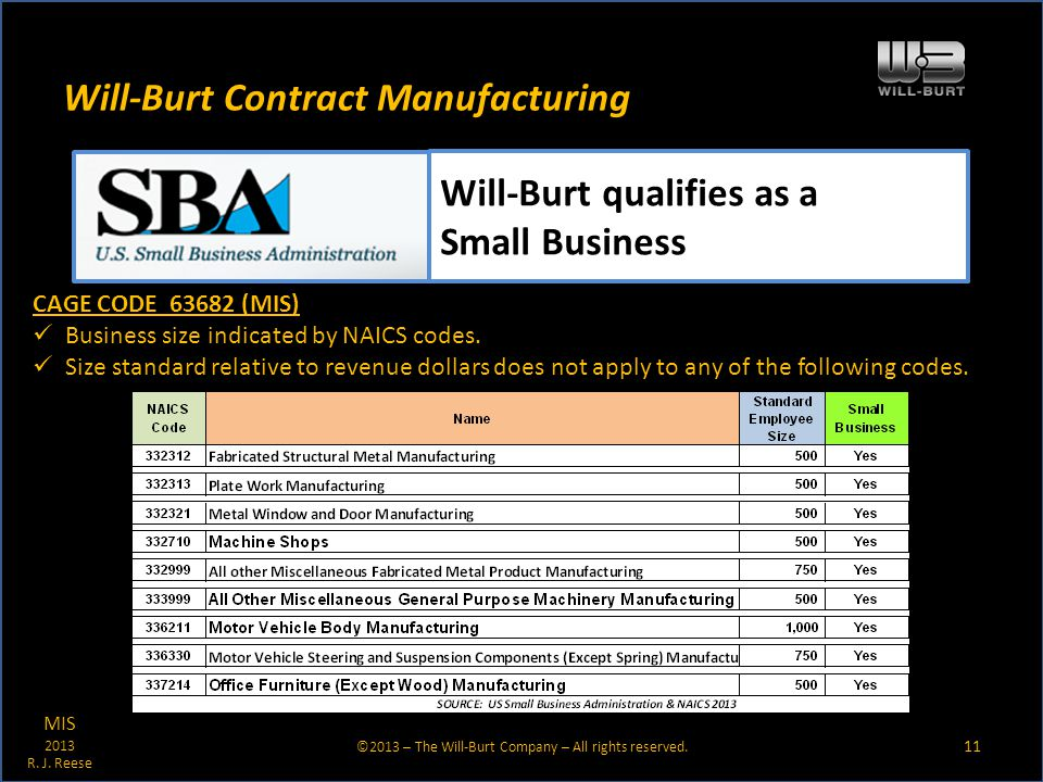 ©2013 – The Will-Burt Company – All rights reserved.