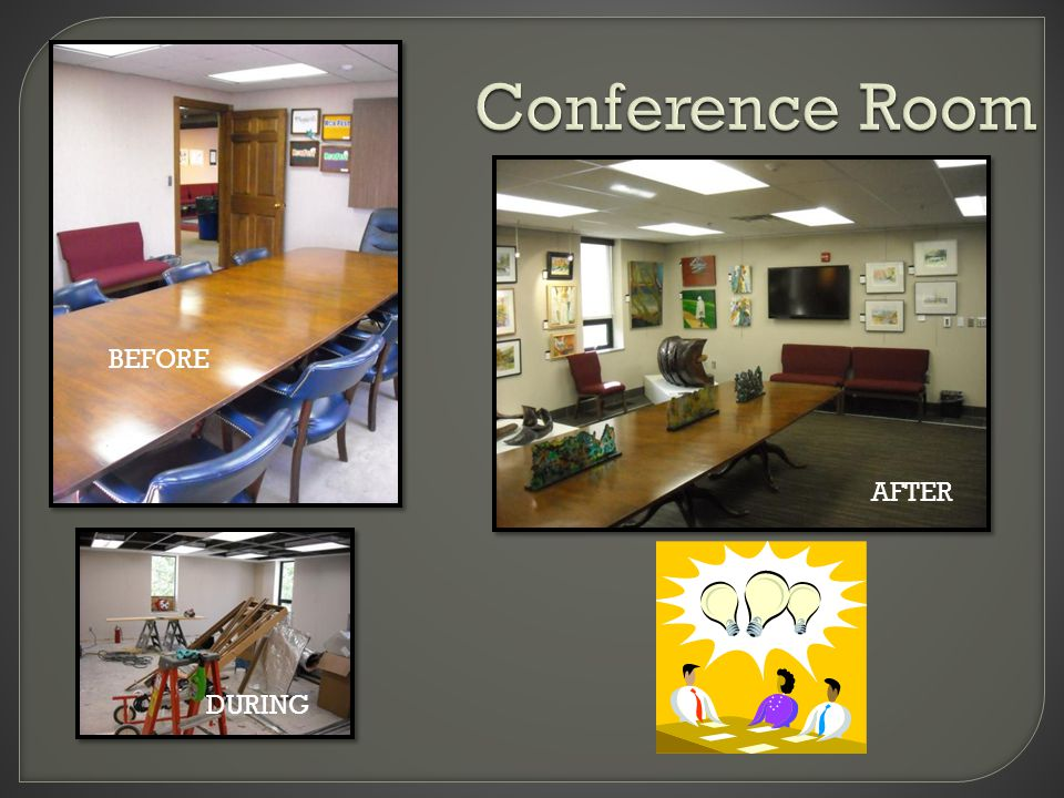Conference Room BE FO RE AF TE R BEFORE DURING AFTER