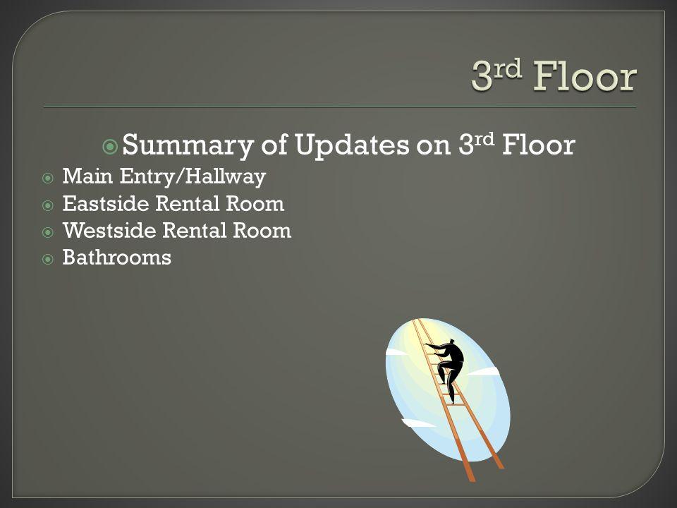 Summary of Updates on 3 rd Floor Main Entry/Hallway Eastside Rental Room Westside Rental Room Bathrooms
