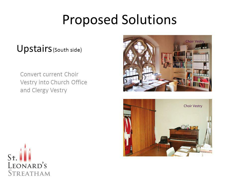 Convert current Choir Vestry into Church Office and Clergy Vestry Upstairs (South side)