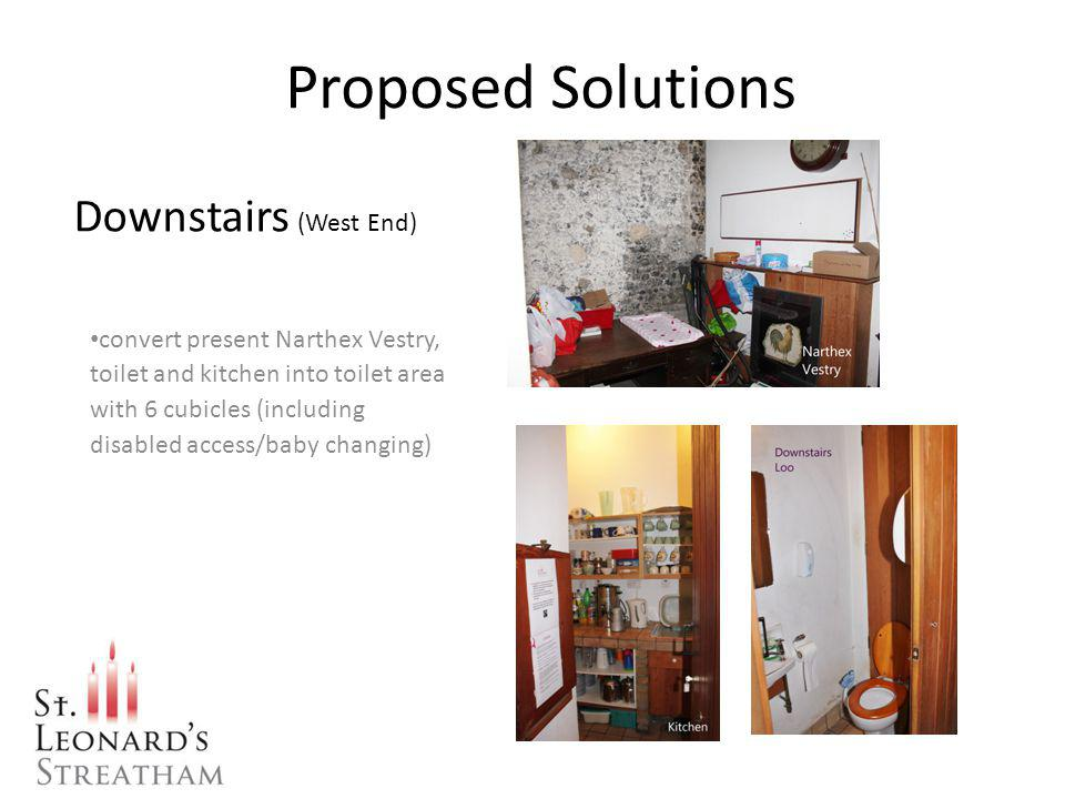 Proposed Solutions convert present Narthex Vestry, toilet and kitchen into toilet area with 6 cubicles (including disabled access/baby changing) Downstairs (West End)