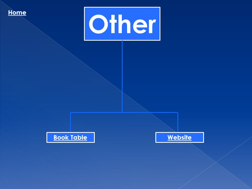 Home Other Book TableWebsite
