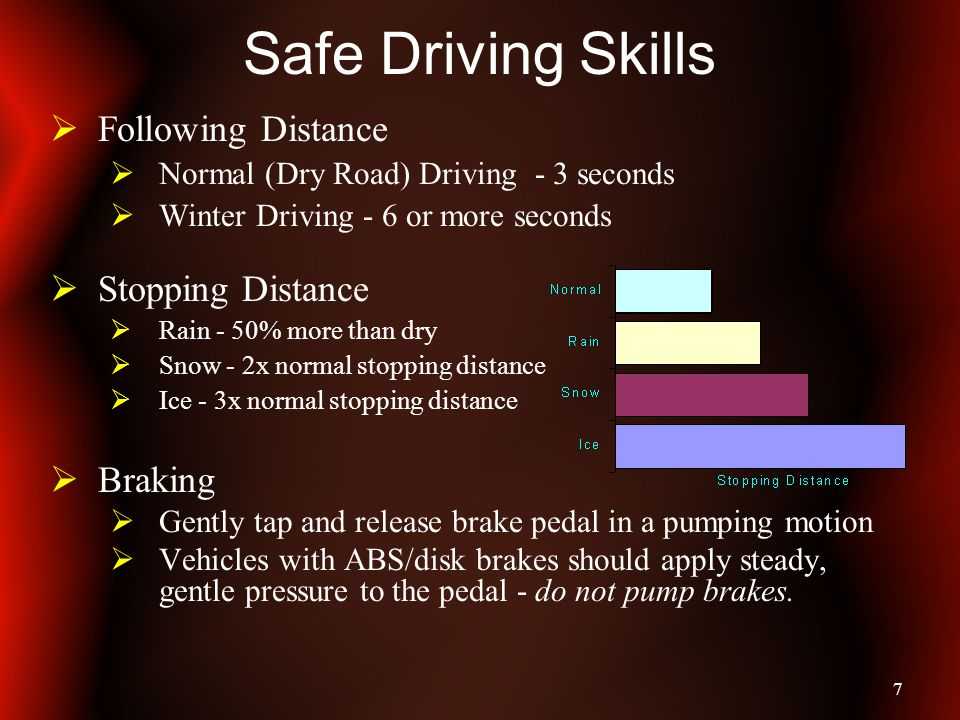 7 Safe Driving Skills Following Distance Normal (Dry Road) Driving - 3 seconds Winter Driving - 6 or more seconds Stopping Distance Rain - 50% more th