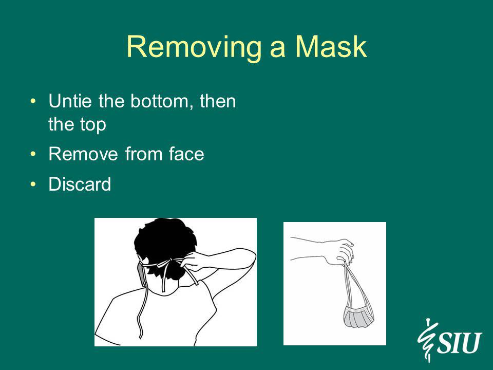 Removing a Mask Untie the bottom, then the top Remove from face Discard