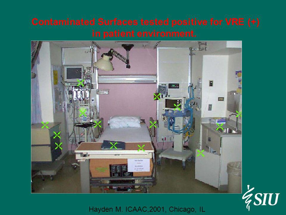 Hayden M. ICAAC,2001, Chicago, IL Contaminated Surfaces tested positive for VRE (+) in patient environment.