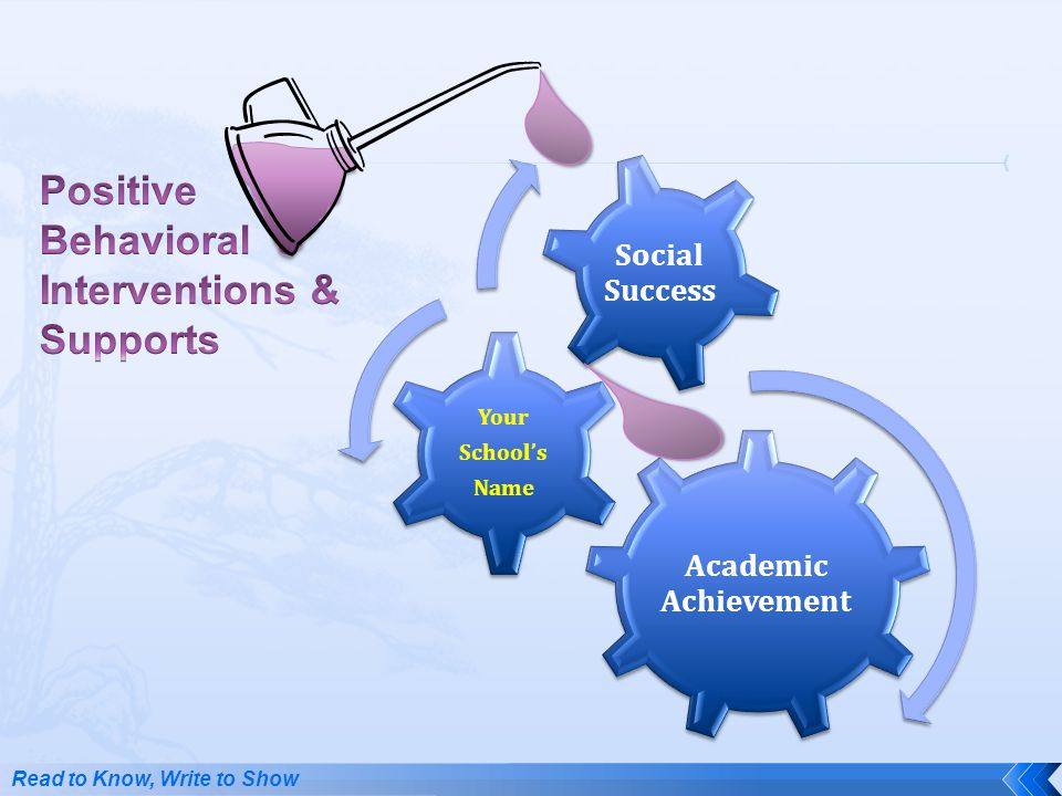 Academic Achievement Your Schools Name Your Schools Name Social Success Read to Know, Write to Show