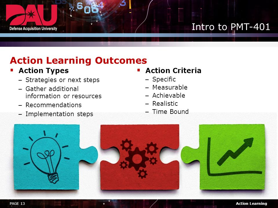 PAGE 13Action Learning Intro to PMT-401 Action Types – Strategies or next steps – Gather additional information or resources – Recommendations – Implementation steps Action Criteria – Specific – Measurable – Achievable – Realistic – Time Bound Action Learning Outcomes