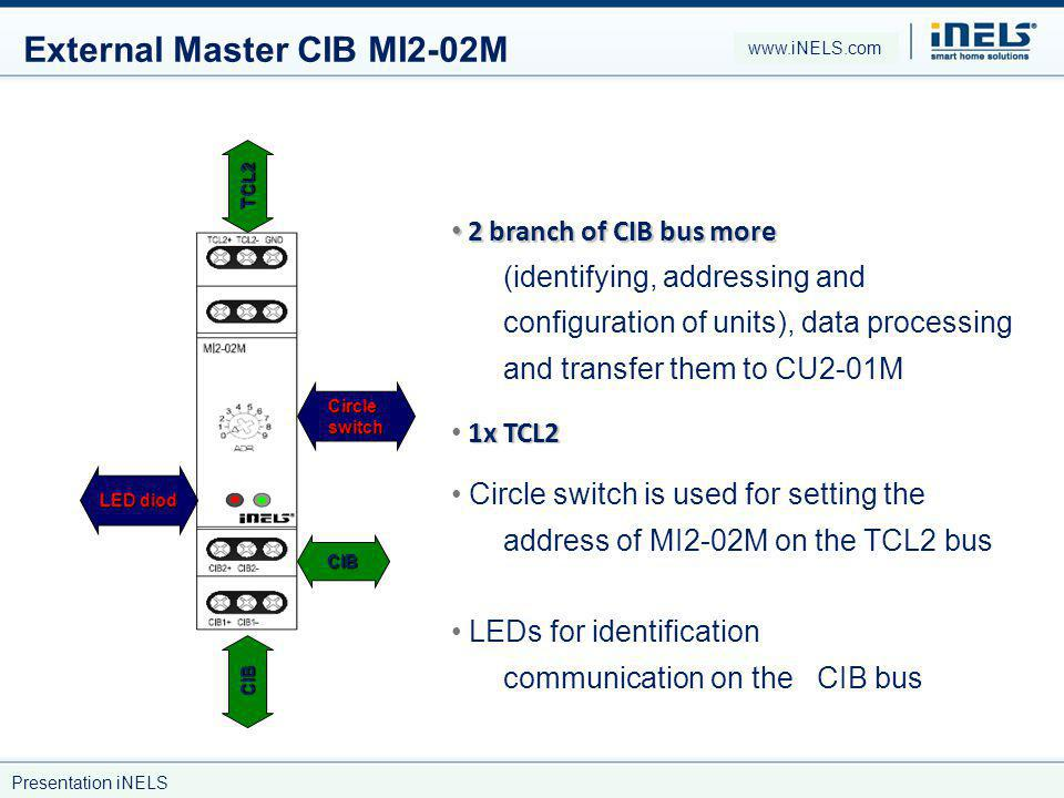 External Master CIB MI2-02M 2 branch of CIB bus more 2 branch of CIB bus more (identifying, addressing and configuration of units), data processing an