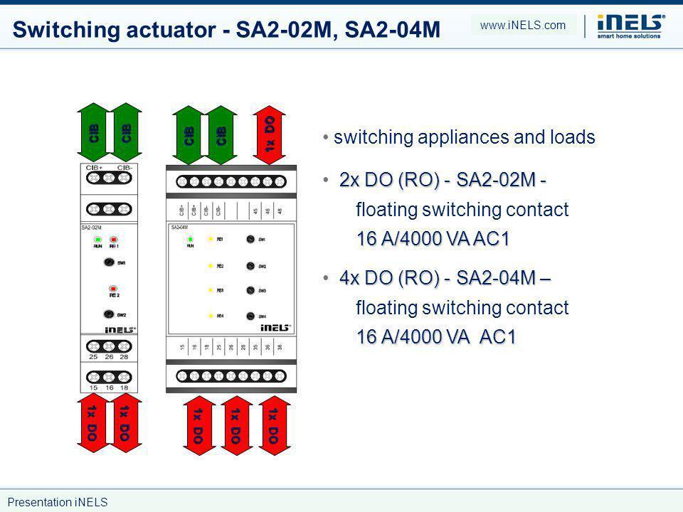 Switching actuator - SA2-02M, SA2-04M switching appliances and loads 2x DO (RO) - SA2-02M - 16 A/4000 VA AC1 2x DO (RO) - SA2-02M - floating switching contact 16 A/4000 VA AC1 CIBCIB 1x DO CIBCIB 4x DO (RO) - SA2-04M – 16 A/4000 VA AC1 4x DO (RO) - SA2-04M – floating switching contact 16 A/4000 VA AC1 www.iNELS.com Presentation iNELS
