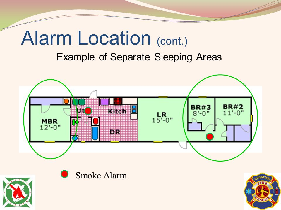 Alarm Location (cont.) Example of Separate Sleeping Areas Smoke Alarm