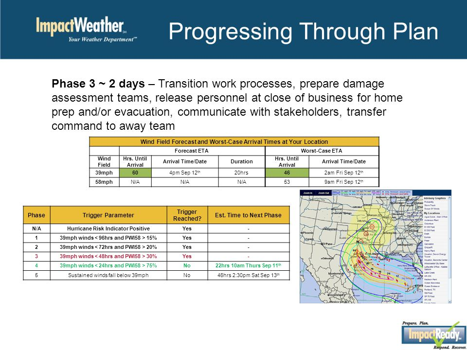 Progressing Through Plan Phase 3 ~ 2 days – Transition work processes, prepare damage assessment teams, release personnel at close of business for home prep and/or evacuation, communicate with stakeholders, transfer command to away team Wind Field Forecast and Worst-Case Arrival Times at Your Location Forecast ETAWorst-Case ETA Wind Field Hrs.