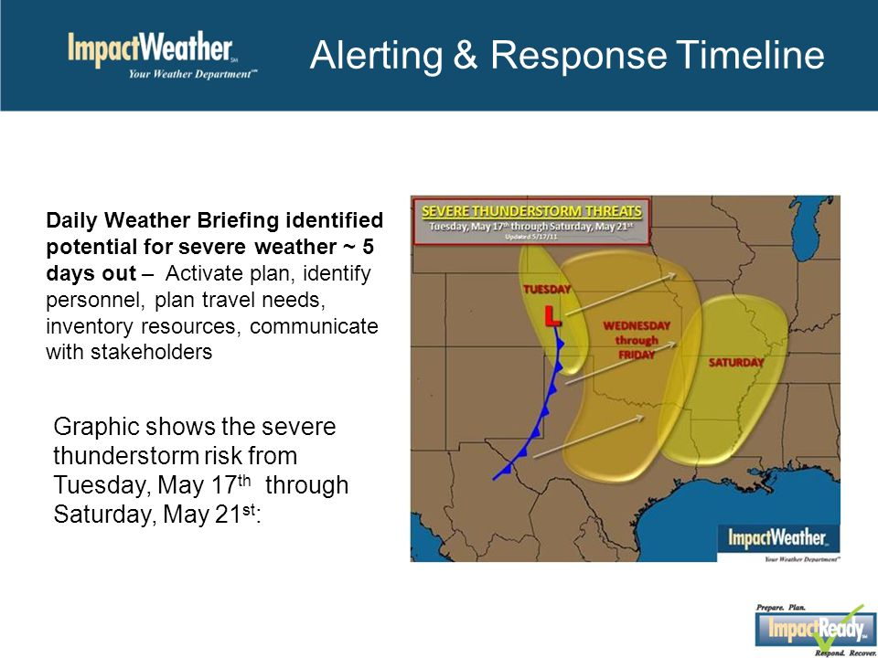 Alerting & Response Timeline Daily Weather Briefing identified potential for severe weather ~ 5 days out – Activate plan, identify personnel, plan travel needs, inventory resources, communicate with stakeholders Graphic shows the severe thunderstorm risk from Tuesday, May 17 th through Saturday, May 21 st :
