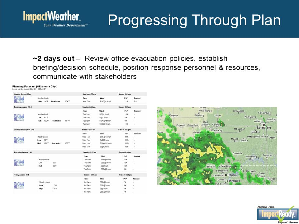 Progressing Through Plan ~2 days out – Review office evacuation policies, establish briefing/decision schedule, position response personnel & resources, communicate with stakeholders