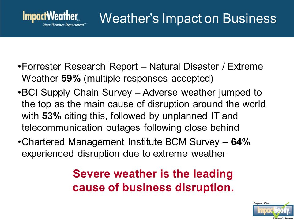 Weathers Impact on Business Forrester Research Report – Natural Disaster / Extreme Weather 59% (multiple responses accepted) BCI Supply Chain Survey – Adverse weather jumped to the top as the main cause of disruption around the world with 53% citing this, followed by unplanned IT and telecommunication outages following close behind Chartered Management Institute BCM Survey – 64% experienced disruption due to extreme weather Severe weather is the leading cause of business disruption.