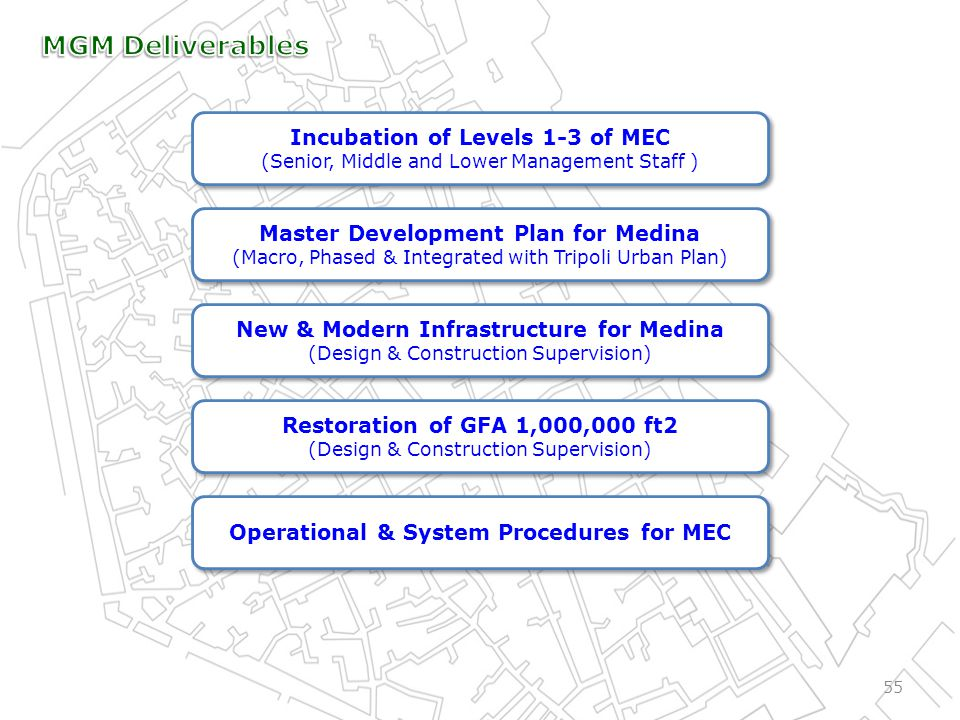 55 Incubation of Levels 1-3 of MEC (Senior, Middle and Lower Management Staff ) Incubation of Levels 1-3 of MEC (Senior, Middle and Lower Management Staff ) Master Development Plan for Medina (Macro, Phased & Integrated with Tripoli Urban Plan) Master Development Plan for Medina (Macro, Phased & Integrated with Tripoli Urban Plan) New & Modern Infrastructure for Medina (Design & Construction Supervision) New & Modern Infrastructure for Medina (Design & Construction Supervision) Restoration of GFA 1,000,000 ft2 (Design & Construction Supervision) Restoration of GFA 1,000,000 ft2 (Design & Construction Supervision) Operational & System Procedures for MEC