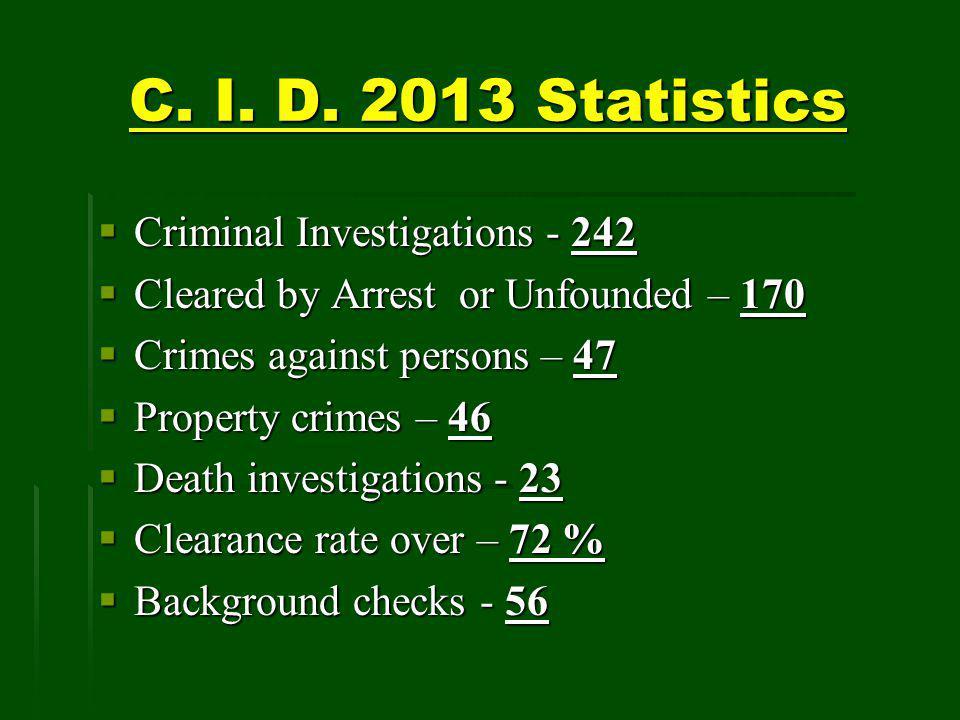 C. I. D.