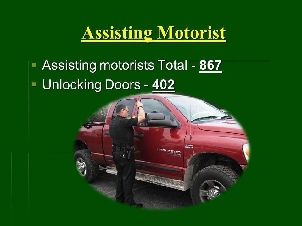 Assisting Motorist Assisting motorists Total - 867 Assisting motorists Total - 867 Unlocking Doors - 402 Unlocking Doors - 402