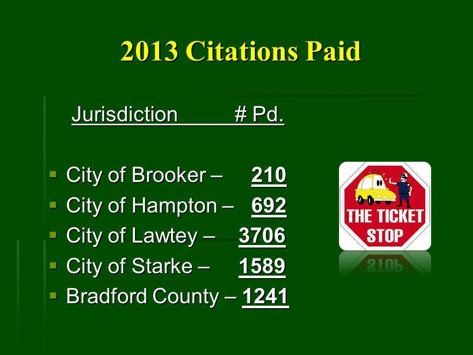 2013 Citations Paid Jurisdiction # Pd. Jurisdiction # Pd.