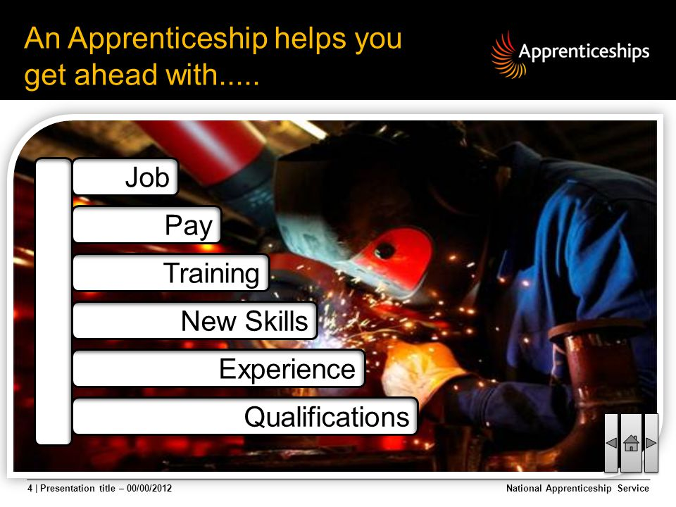 4 | Presentation title – 00/00/2012National Apprenticeship Service An Apprenticeship helps you get ahead with..... Job Training New Skills Pay Experie