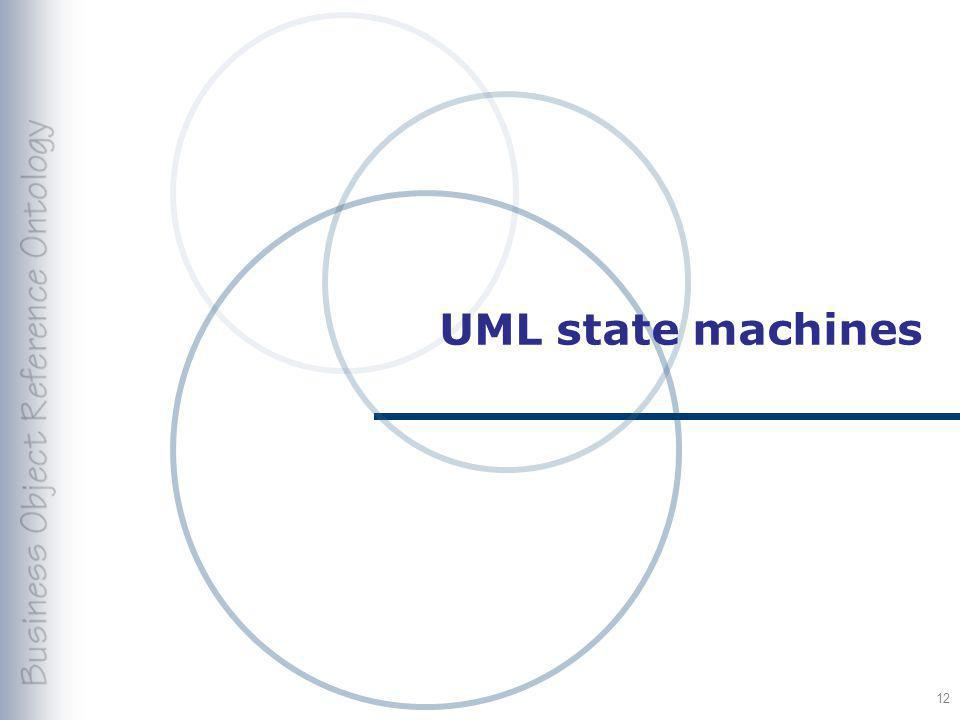 UML state machines 12