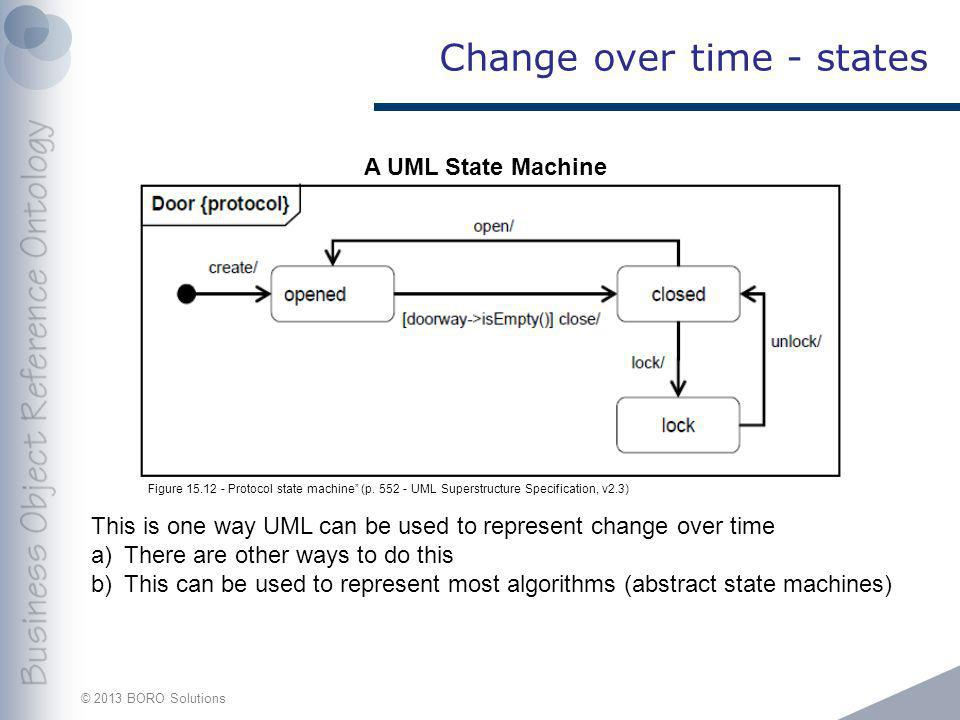 © 2013 BORO Solutions Change over time - states Figure 15.12 - Protocol state machine (p. 552 - UML Superstructure Specification, v2.3) A UML State Ma