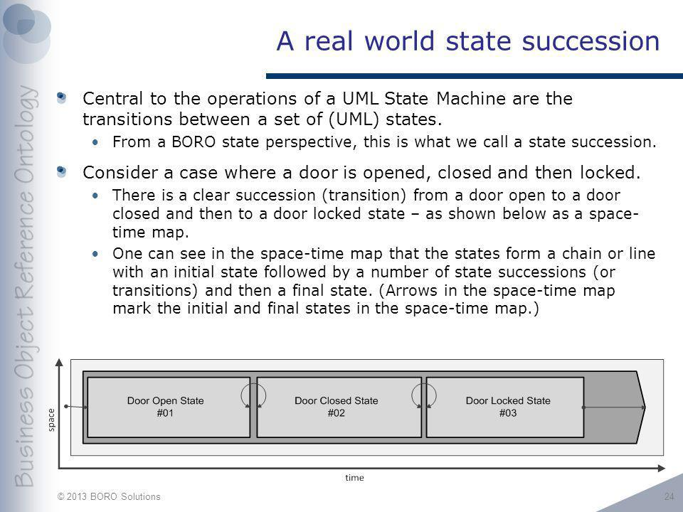 © 2013 BORO Solutions A real world state succession Central to the operations of a UML State Machine are the transitions between a set of (UML) states