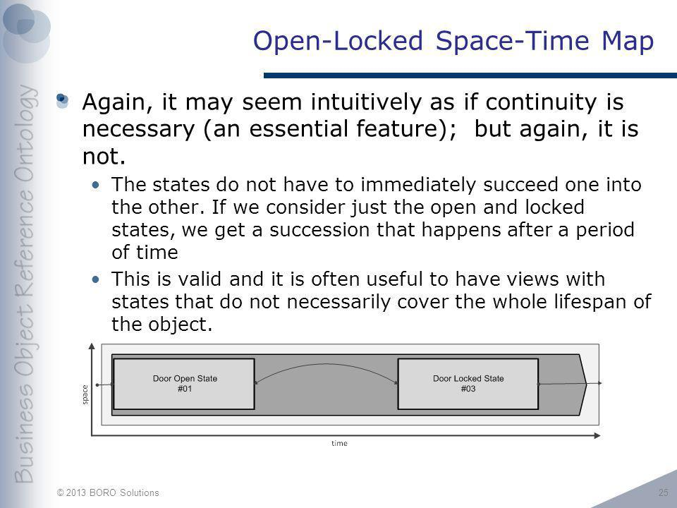 © 2013 BORO Solutions Open-Locked Space-Time Map Again, it may seem intuitively as if continuity is necessary (an essential feature); but again, it is