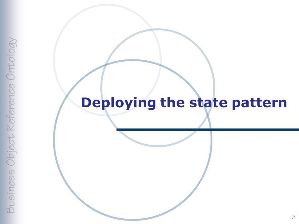 Deploying the state pattern 31