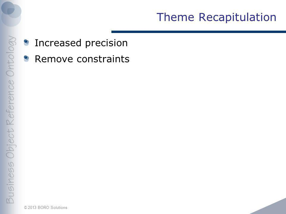 © 2013 BORO Solutions Theme Recapitulation Increased precision Remove constraints