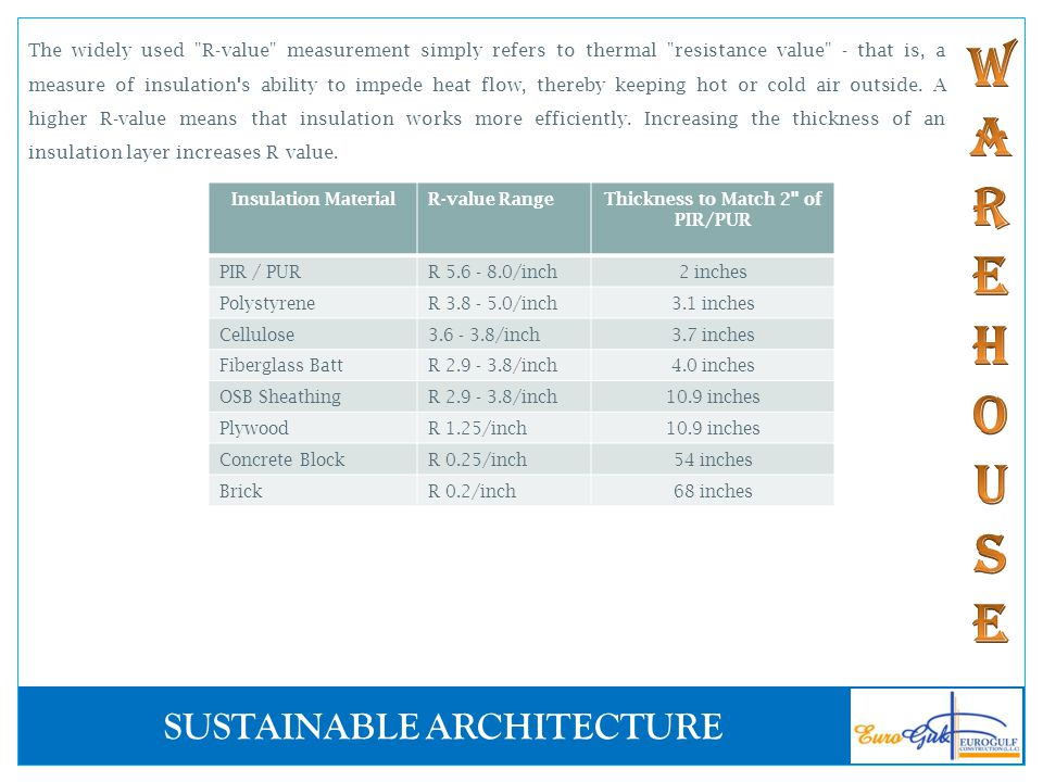 SUSTAINABLE ARCHITECTURE The widely used