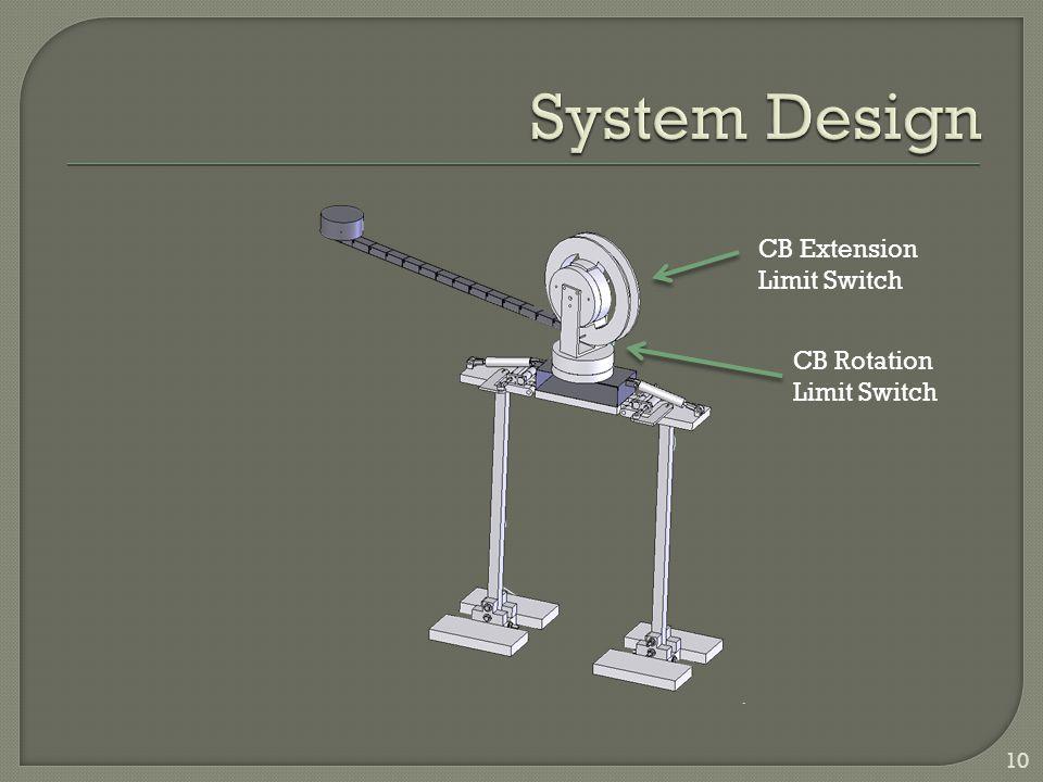 10 CB Extension Limit Switch CB Rotation Limit Switch