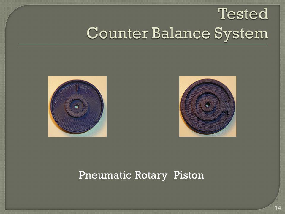 14 Pneumatic Rotary Piston